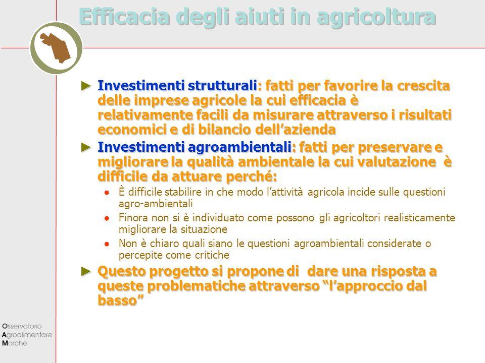 Efficacia degli aiuti in agricoltura Investimenti strutturali: fatti per favorire la crescita delle imprese agricole la cui efficacia è relativamente