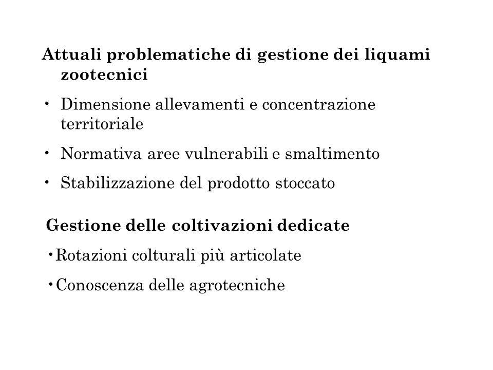 Attuali problematiche di gestione dei liquami zootecnici Dimensione allevamenti e concentrazione territoriale Normativa aree vulnerabili e smaltimento