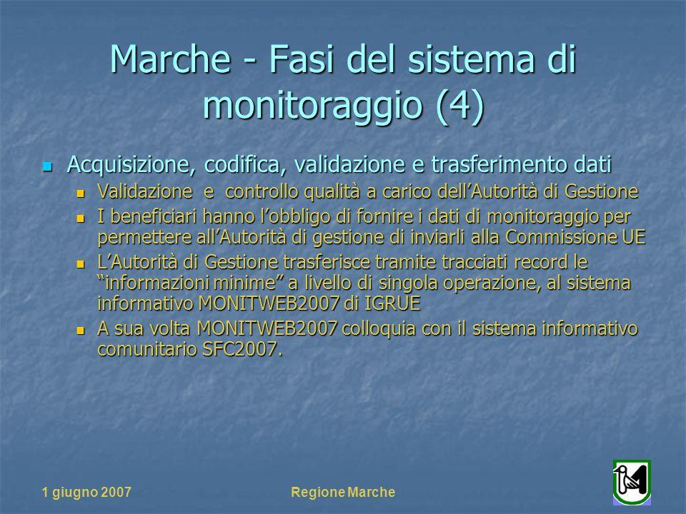 1 giugno 2007Regione Marche Marche - Fasi del sistema di monitoraggio (4) Acquisizione, codifica, validazione e trasferimento dati Acquisizione, codifica, validazione e trasferimento dati Validazione e controllo qualità a carico dellAutorità di Gestione Validazione e controllo qualità a carico dellAutorità di Gestione I beneficiari hanno lobbligo di fornire i dati di monitoraggio per permettere allAutorità di gestione di inviarli alla Commissione UE I beneficiari hanno lobbligo di fornire i dati di monitoraggio per permettere allAutorità di gestione di inviarli alla Commissione UE LAutorità di Gestione trasferisce tramite tracciati record le informazioni minime a livello di singola operazione, al sistema informativo MONITWEB2007 di IGRUE LAutorità di Gestione trasferisce tramite tracciati record le informazioni minime a livello di singola operazione, al sistema informativo MONITWEB2007 di IGRUE A sua volta MONITWEB2007 colloquia con il sistema informativo comunitario SFC2007.