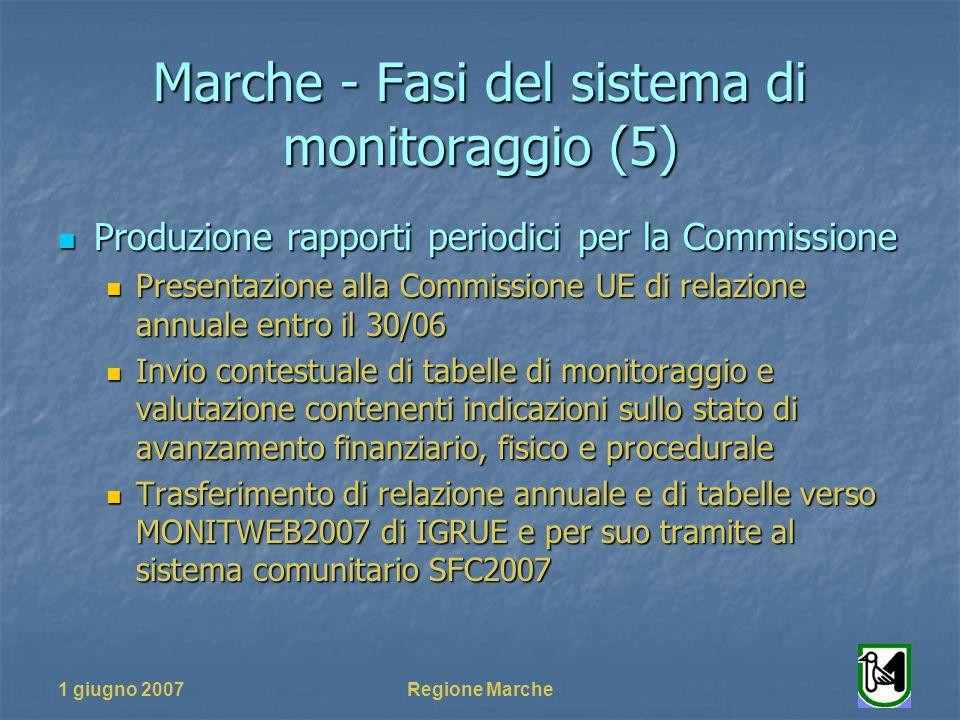 1 giugno 2007Regione Marche Marche - Fasi del sistema di monitoraggio (5) Produzione rapporti periodici per la Commissione Produzione rapporti periodi