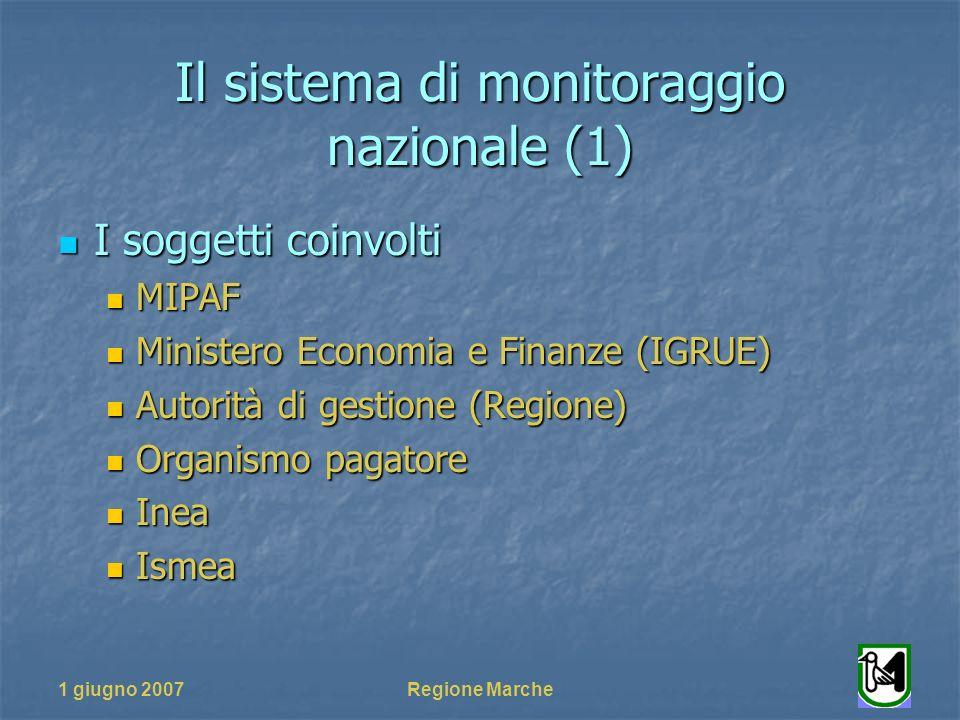 1 giugno 2007Regione Marche Il sistema di monitoraggio nazionale (1) I soggetti coinvolti I soggetti coinvolti MIPAF MIPAF Ministero Economia e Finanz