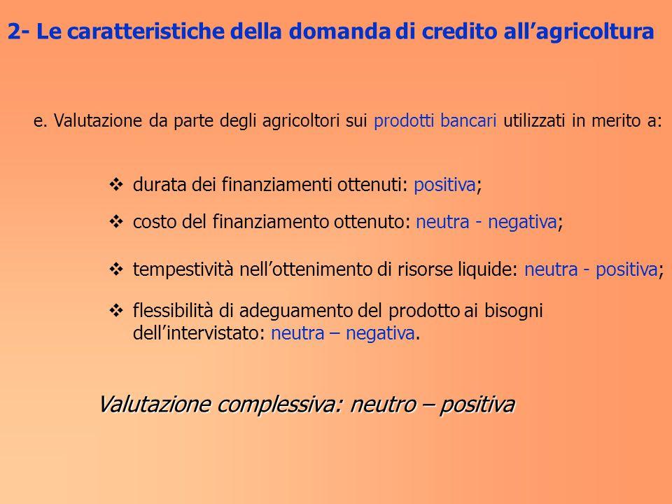 Valutazione complessiva: neutro – positiva durata dei finanziamenti ottenuti: positiva; e. Valutazione da parte degli agricoltori sui prodotti bancari
