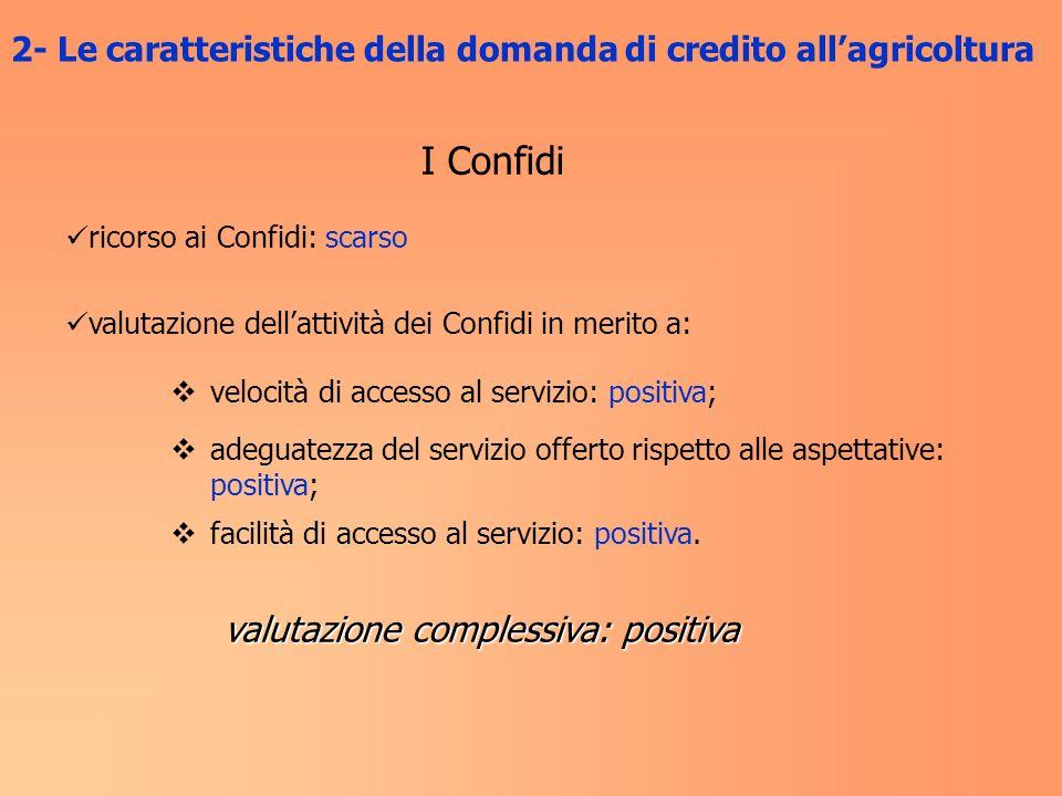 ricorso ai Confidi: scarso valutazione dellattività dei Confidi in merito a: velocità di accesso al servizio: positiva; adeguatezza del servizio offer