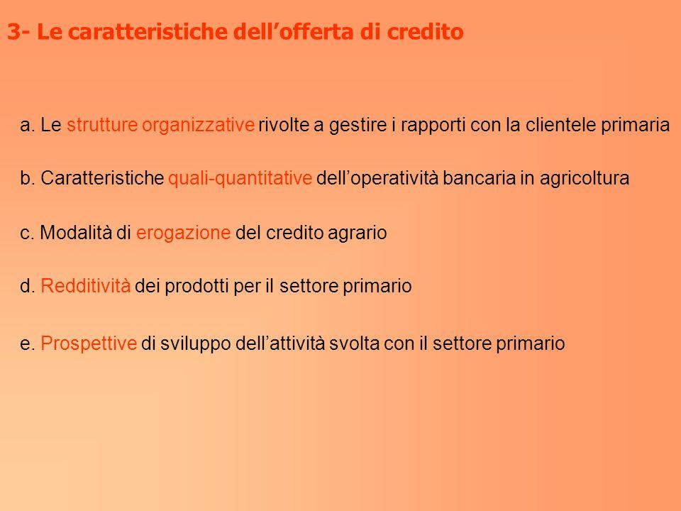 a. Le strutture organizzative rivolte a gestire i rapporti con la clientele primaria 3- Le caratteristiche dellofferta di credito b. Caratteristiche q