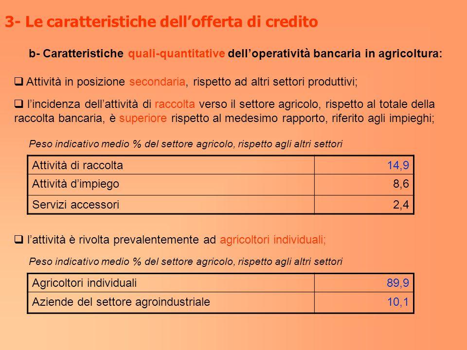 3- Le caratteristiche dellofferta di credito Attività in posizione secondaria, rispetto ad altri settori produttivi; b- Caratteristiche quali-quantita