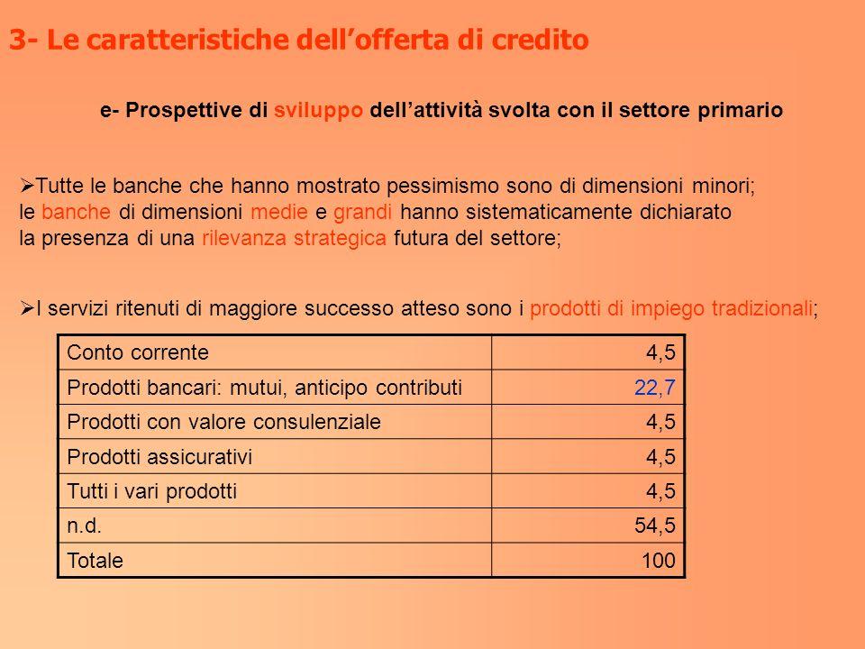 e- Prospettive di sviluppo dellattività svolta con il settore primario Tutte le banche che hanno mostrato pessimismo sono di dimensioni minori; le ban