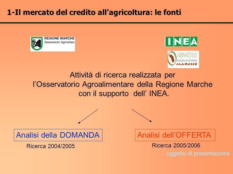 Agricoltori OO.PP.AA.