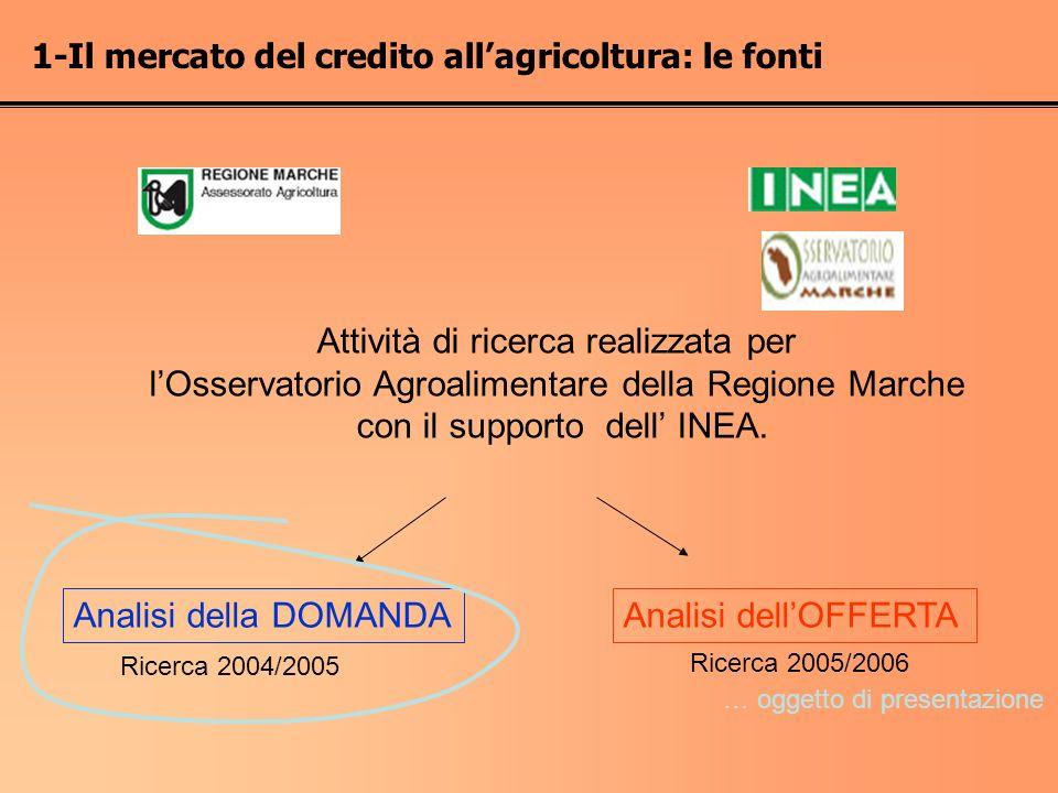 3- Le caratteristiche dellofferta di credito a- Le strutture organizzative rivolte a gestire i rapporti con la clientele primaria: Si mantengono relazioni stabili principalmente con le associazioni di categoria agricole e con consulenti per il credito agrario; SiNon.d.Tot.