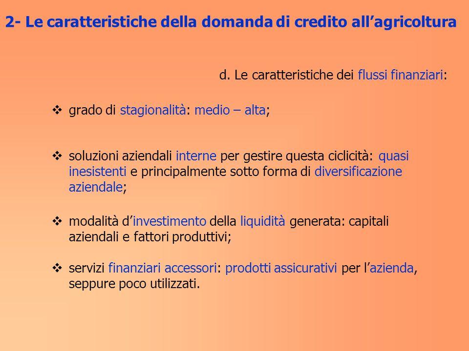 Valutazione complessiva: neutro – positiva durata dei finanziamenti ottenuti: positiva; e.