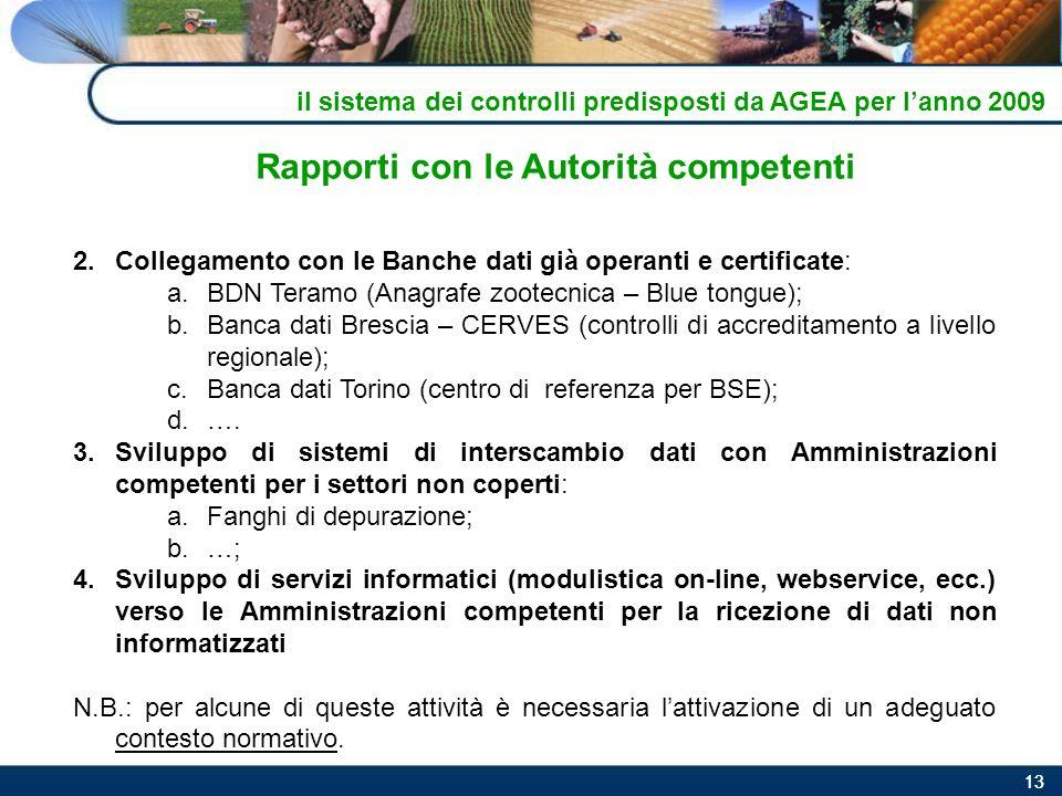 13 Rapporti con le Autorità competenti 2.Collegamento con le Banche dati già operanti e certificate: a.BDN Teramo (Anagrafe zootecnica – Blue tongue);