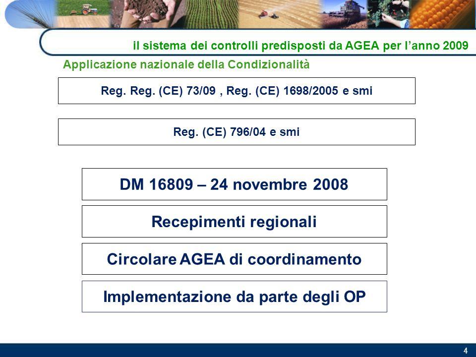 4 Reg. Reg. (CE) 73/09, Reg. (CE) 1698/2005 e smi Reg. (CE) 796/04 e smi DM 16809 – 24 novembre 2008 Recepimenti regionali Implementazione da parte de