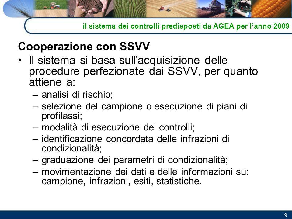 9 il sistema dei controlli predisposti da AGEA per lanno 2009 Cooperazione con SSVV Il sistema si basa sullacquisizione delle procedure perfezionate d