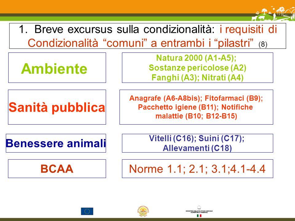 1. Breve excursus sulla condizionalità: i requisiti di Condizionalità comuni a entrambi i pilastri (8) Ambiente Natura 2000 (A1-A5); Sostanze pericolo