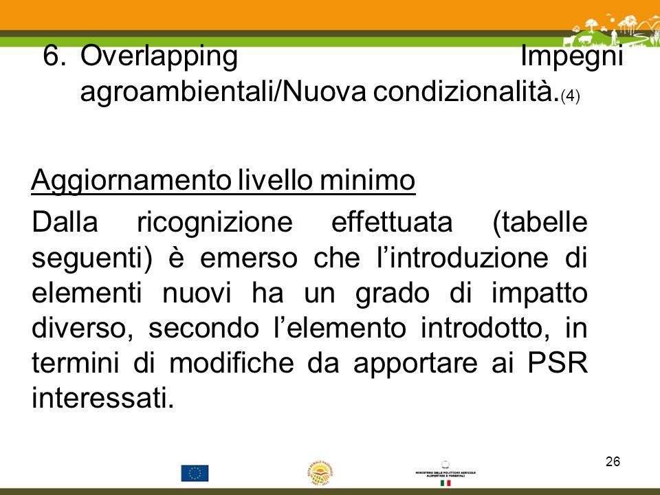 6.Overlapping Impegni agroambientali/Nuova condizionalità. (4) Aggiornamento livello minimo Dalla ricognizione effettuata (tabelle seguenti) è emerso