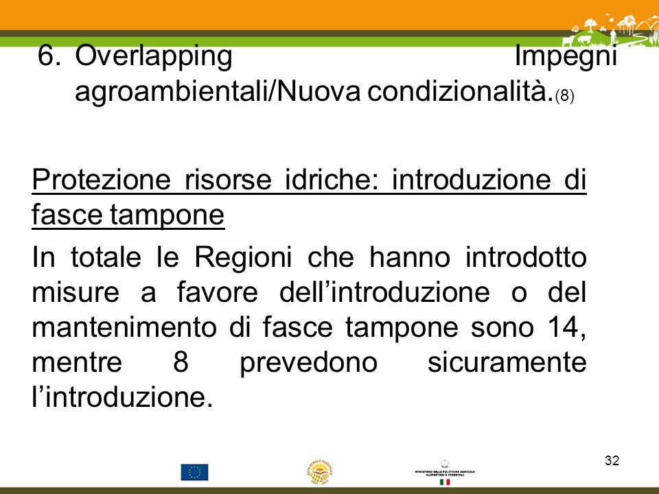 6.Overlapping Impegni agroambientali/Nuova condizionalità. (8) Protezione risorse idriche: introduzione di fasce tampone In totale le Regioni che hann