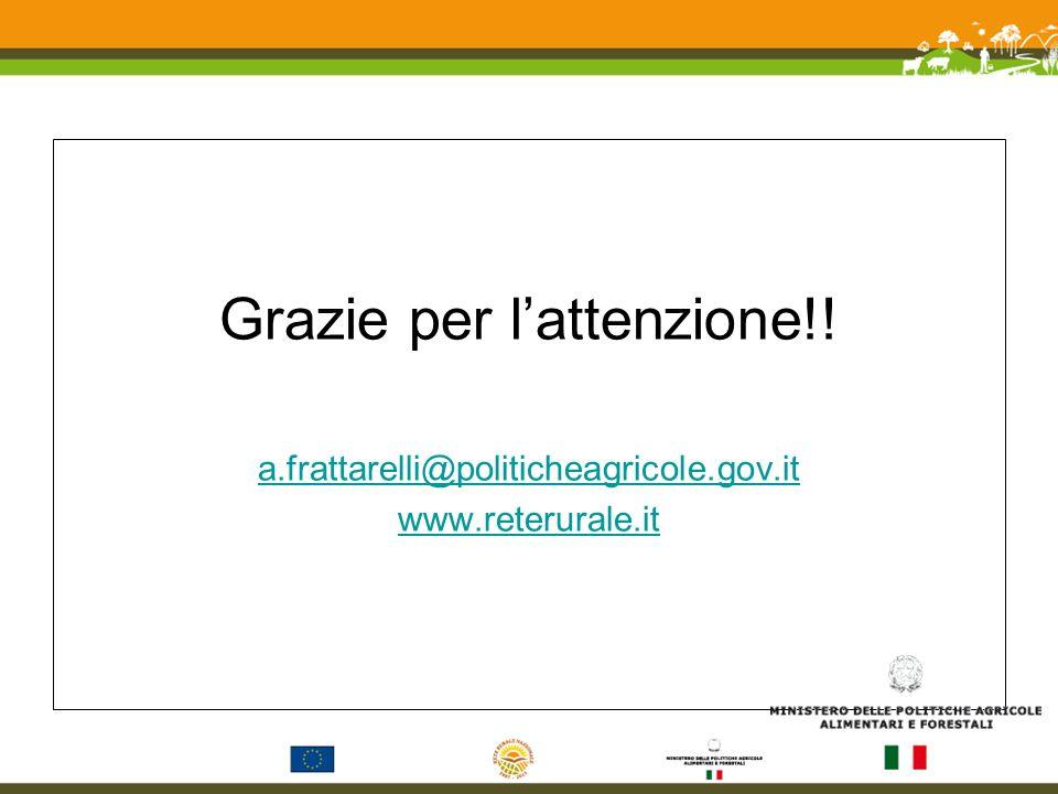 Grazie per lattenzione!! a.frattarelli@politicheagricole.gov.it www.reterurale.it