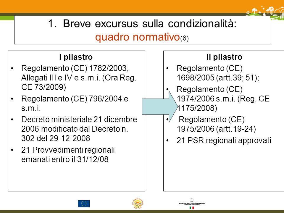 1. Breve excursus sulla condizionalità: quadro normativo (6) I pilastro Regolamento (CE) 1782/2003, Allegati III e IV e s.m.i. (Ora Reg. CE 73/2009) R