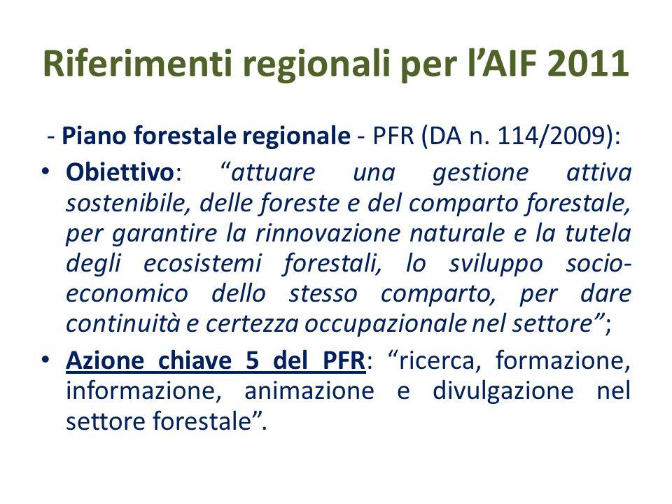 Iniziative regionali per lAIF 2011 DGR n.