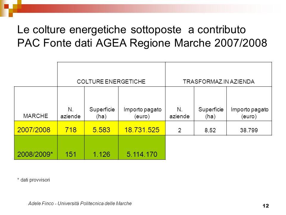 Adele Finco - Università Politecnica delle Marche 12 Le colture energetiche sottoposte a contributo PAC Fonte dati AGEA Regione Marche 2007/2008 COLTU