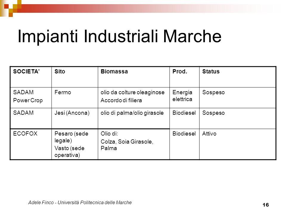 Adele Finco - Università Politecnica delle Marche 16 Impianti Industriali Marche SOCIETASitoBiomassaProd.Status SADAM Power Crop Fermoolio da colture