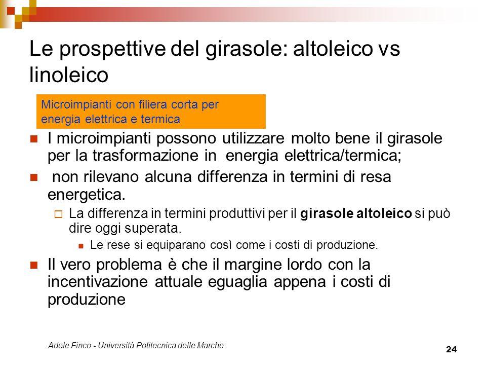 Adele Finco - Università Politecnica delle Marche 24 Le prospettive del girasole: altoleico vs linoleico I microimpianti possono utilizzare molto bene