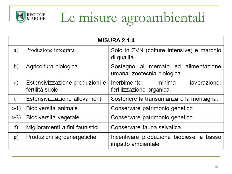 10 Le misure agroambientali MISURA 2.1.4 a)Produzione integrata Solo in ZVN (colture intensive) e marchio di qualità.