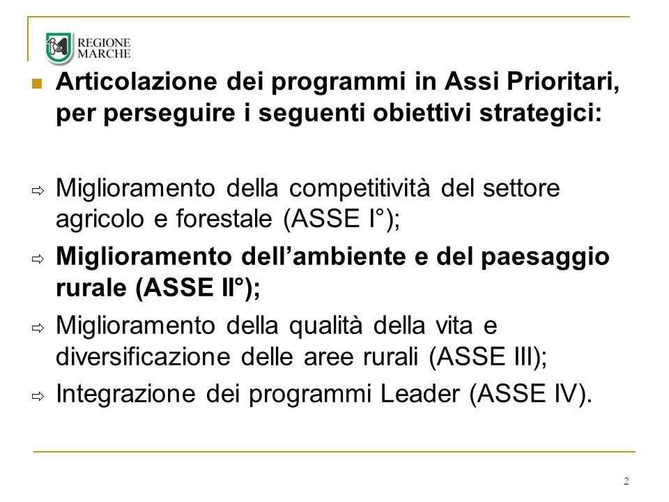 2 Articolazione dei programmi in Assi Prioritari, per perseguire i seguenti obiettivi strategici: Miglioramento della competitività del settore agricolo e forestale (ASSE I°); Miglioramento dellambiente e del paesaggio rurale (ASSE II°); Miglioramento della qualità della vita e diversificazione delle aree rurali (ASSE III); Integrazione dei programmi Leader (ASSE IV).