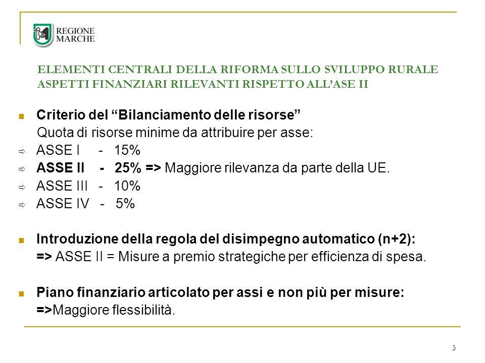 3 ELEMENTI CENTRALI DELLA RIFORMA SULLO SVILUPPO RURALE ASPETTI FINANZIARI RILEVANTI RISPETTO ALLASE II Criterio del Bilanciamento delle risorse Quota di risorse minime da attribuire per asse: ASSE I - 15% ASSE II - 25% => Maggiore rilevanza da parte della UE.