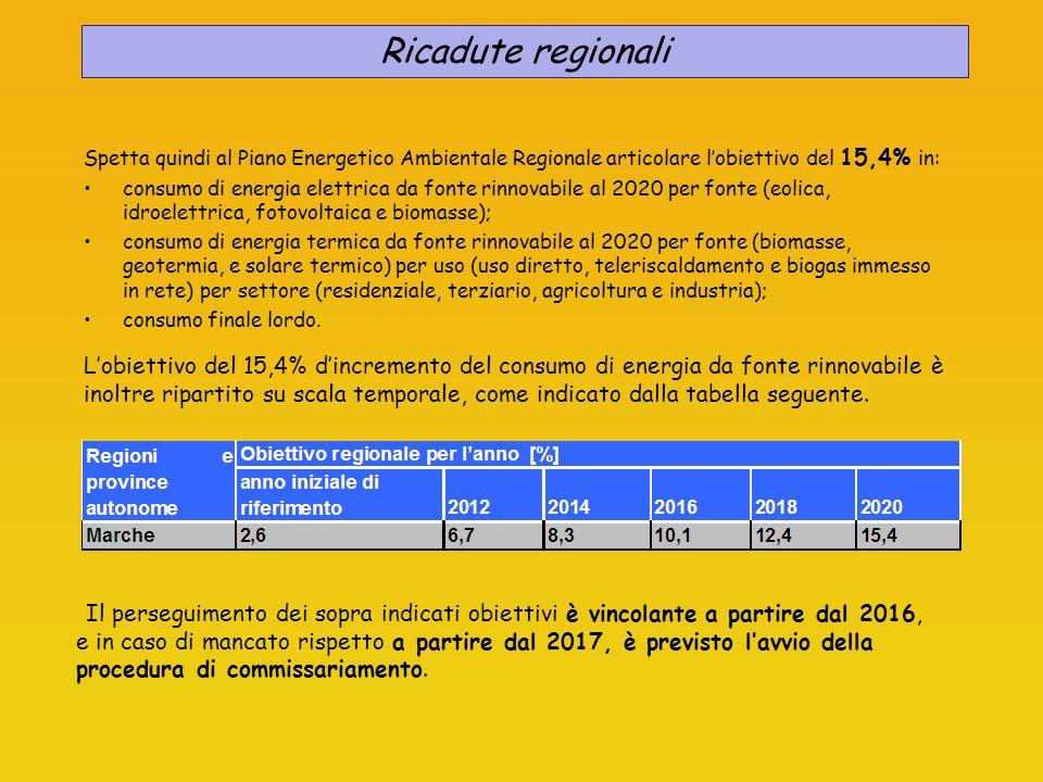 Piani e programmi nazionali Programma Nazionale PROBIO Piani di riconversione settore Saccarifero Reg.