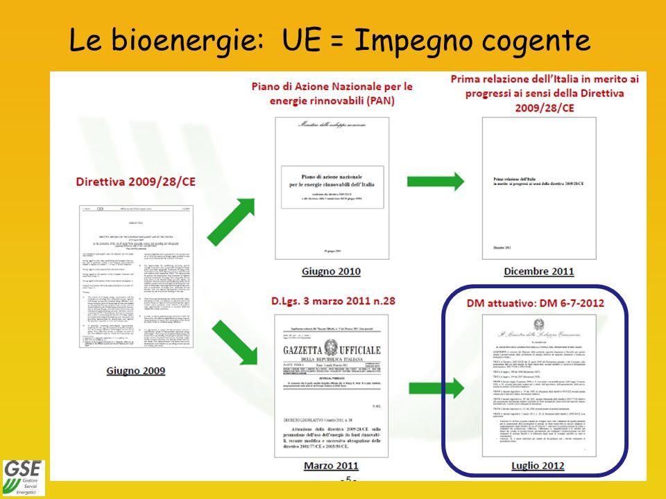 Le bioenergie: UE = Impegno cogente