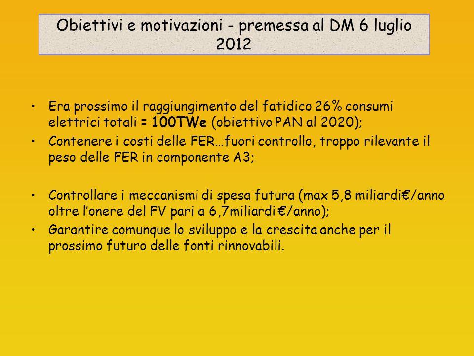 Obiettivi e motivazioni - premessa al DM 6 luglio 2012 Era prossimo il raggiungimento del fatidico 26% consumi elettrici totali = 100TWe (obiettivo PAN al 2020); Contenere i costi delle FER…fuori controllo, troppo rilevante il peso delle FER in componente A3; Controllare i meccanismi di spesa futura (max 5,8 miliardi/anno oltre lonere del FV pari a 6,7miliardi /anno); Garantire comunque lo sviluppo e la crescita anche per il prossimo futuro delle fonti rinnovabili.