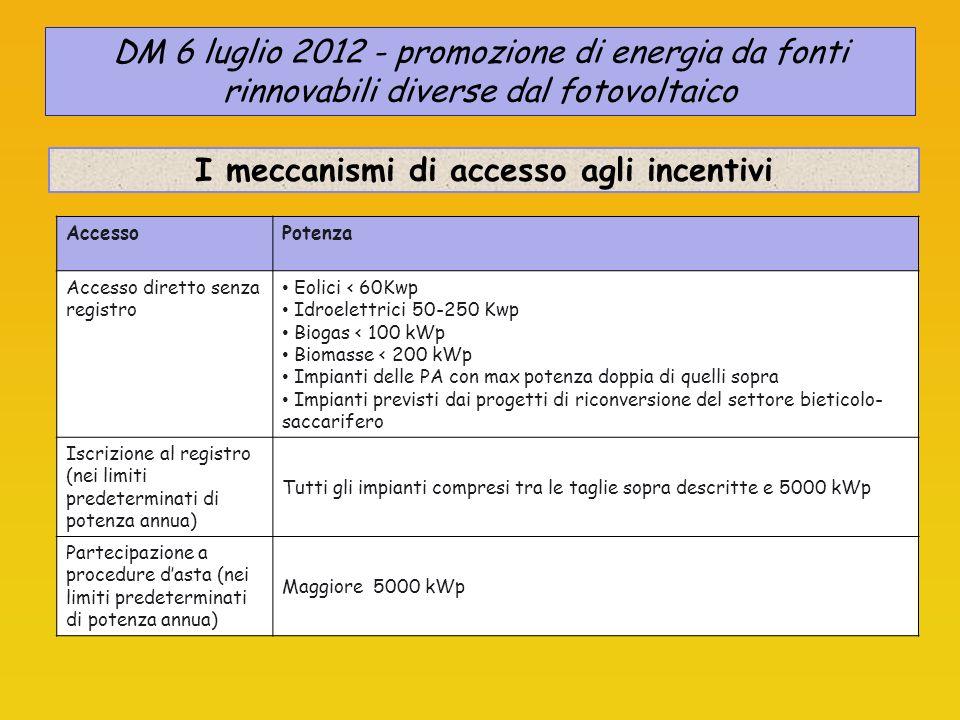 I meccanismi di accesso agli incentivi DM 6 luglio 2012 - promozione di energia da fonti rinnovabili diverse dal fotovoltaico Per accedere al registro occorre: titolo autorizzativo preventivo di connessione accettato Ad ogni registro viene messo a disposizione lintero contingente annuale (nel 2012 entro il 6 dicembre, nel 2013 entro il 31 marzo) Contingenti201320142015 MW Eolico on shore60 Eolico offshore000 Idroelettrico70 Geotermoelettrico35 Biomasse, biogas e bioliquidi sostenibili, gas di depurazione e gas di discarica 170160 Rifiuti3000 Oceanica300