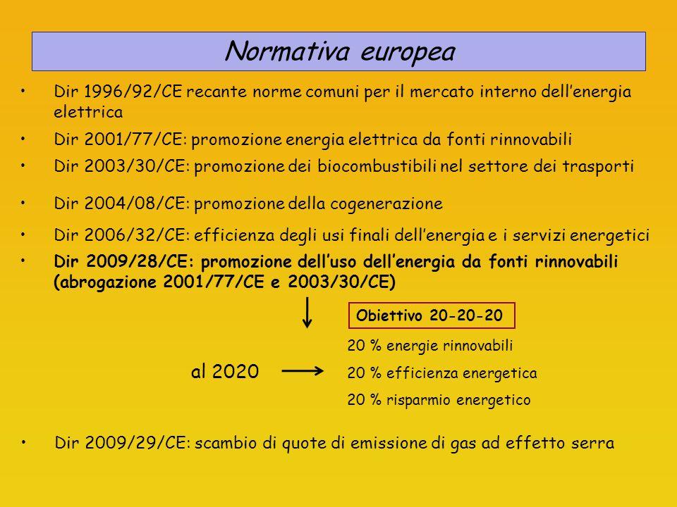 Normativa europea Dir 2001/77/CE: promozione energia elettrica da fonti rinnovabili Dir 2003/30/CE: promozione dei biocombustibili nel settore dei trasporti Dir 2004/08/CE: promozione della cogenerazione Dir 2006/32/CE: efficienza degli usi finali dellenergia e i servizi energetici Dir 2009/28/CE: promozione delluso dellenergia da fonti rinnovabili (abrogazione 2001/77/CE e 2003/30/CE) Dir 2009/29/CE: scambio di quote di emissione di gas ad effetto serra Obiettivo 20-20-20 20 % energie rinnovabili 20 % efficienza energetica 20 % risparmio energetico al 2020 Dir 1996/92/CE recante norme comuni per il mercato interno dellenergia elettrica