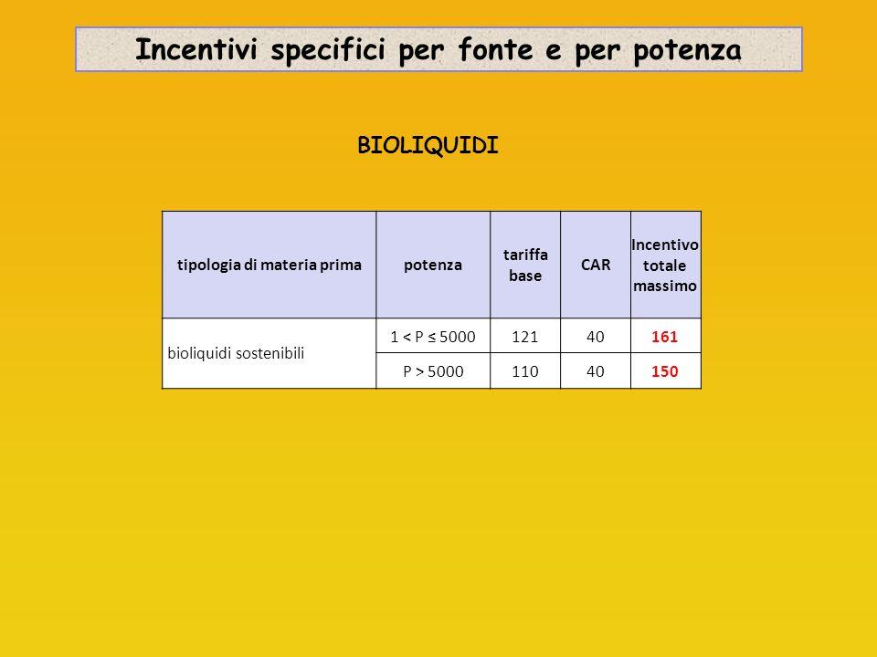 BIOLIQUIDI tipologia di materia primapotenza tariffa base CAR Incentivo totale massimo bioliquidi sostenibili 1 < P 500012140161 P > 500011040150 Incentivi specifici per fonte e per potenza