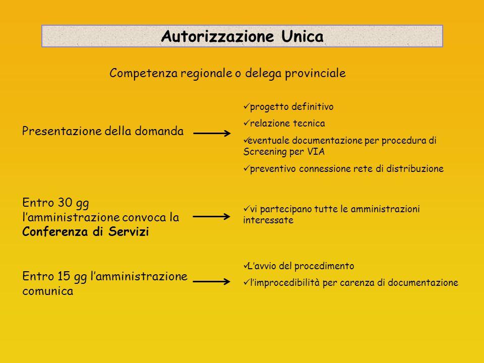 Autorizzazione Unica Competenza regionale o delega provinciale Presentazione della domanda progetto definitivo relazione tecnica eventuale documentazi