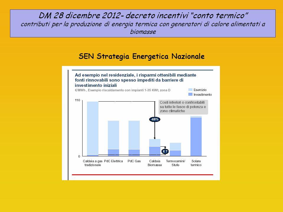 SEN Strategia Energetica Nazionale DM 28 dicembre 2012- decreto incentivi conto termico contributi per la produzione di energia termica con generatori di calore alimentati a biomasse