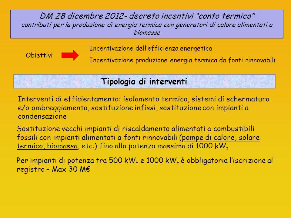 DM 28 dicembre 2012- decreto incentivi conto termico contributi per la produzione di energia termica con generatori di calore alimentati a biomasse Beneficiari Amministrazioni pubbliche Persone fisiche Condomini Soggetti titolari di reddito di impresa o di reddito agrario.