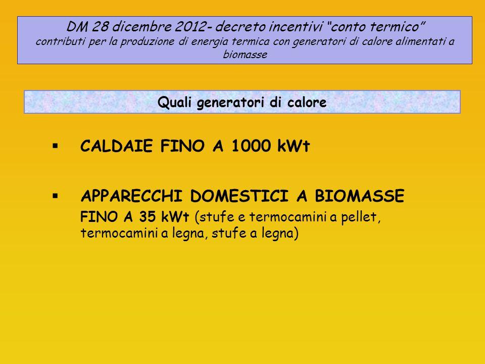 DM 28 dicembre 2012- decreto incentivi conto termico contributi per la produzione di energia termica con generatori di calore alimentati a biomasse CALDAIE FINO A 1000 kWt APPARECCHI DOMESTICI A BIOMASSE FINO A 35 kWt (stufe e termocamini a pellet, termocamini a legna, stufe a legna) Quali generatori di calore