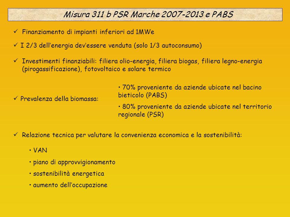 Misura 311 b PSR Marche 2007-2013 e PABS Finanziamento di impianti inferiori ad 1MWe I 2/3 dellenergia devessere venduta (solo 1/3 autoconsumo) Relazione tecnica per valutare la convenienza economica e la sostenibilità: VAN piano di approvvigionamento sostenibilità energetica aumento delloccupazione Prevalenza della biomassa: 70% proveniente da aziende ubicate nel bacino bieticolo (PABS) 80% proveniente da aziende ubicate nel territorio regionale (PSR) Investimenti finanziabili: filiera olio-energia, filiera biogas, filiera legno-energia (pirogassificazione), fotovoltaico e solare termico