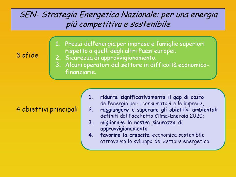 SEN- Strategia Energetica Nazionale: per una energia più competitiva e sostenibile 3 sfide 1.Prezzi dellenergia per imprese e famiglie superiori rispetto a quelli degli altri Paesi europei.