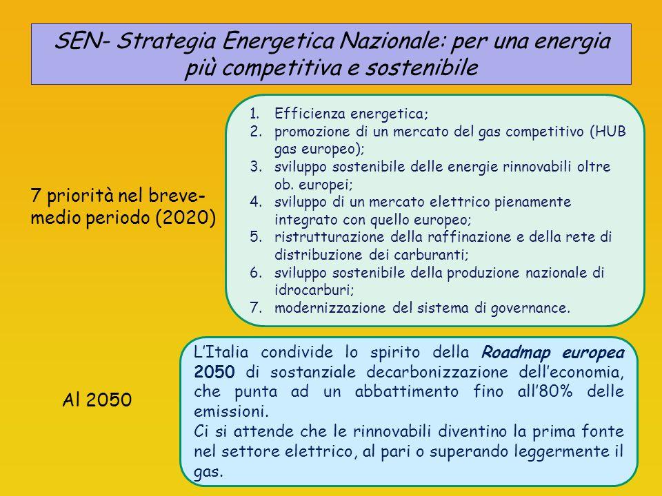 SEN- Strategia Energetica Nazionale: per una energia più competitiva e sostenibile 7 priorità nel breve- medio periodo (2020) 1.Efficienza energetica ; 2.promozione di un mercato del gas competitivo (HUB gas europeo); 3.sviluppo sostenibile delle energie rinnovabili oltre ob.