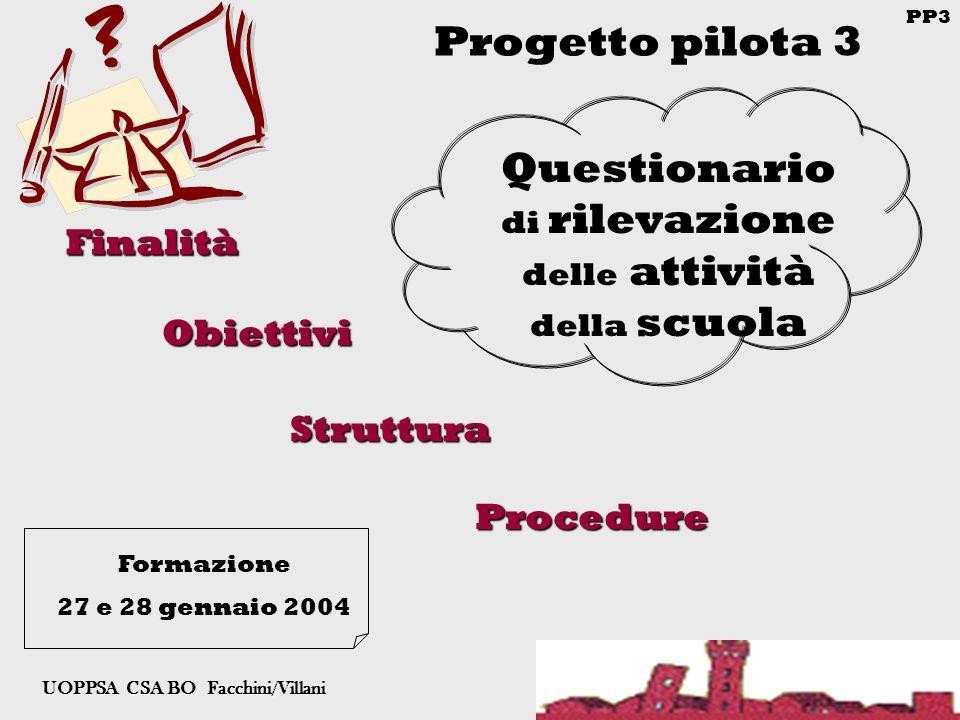 PP3 UOPPSA CSA BO Facchini/Villani Progetto pilota 3Procedure Finalità Obiettivi Struttura Formazione 27 e 28 gennaio 2004 Questionario di rilevazione delle attività della scuola