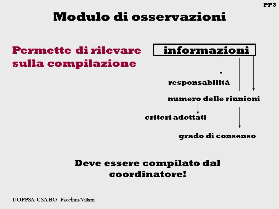 PP3 UOPPSA CSA BO Facchini/Villani Modulo di osservazioni Deve essere compilato dal coordinatore.