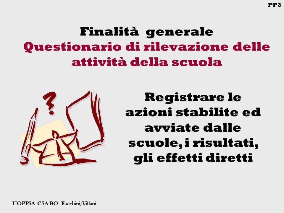 PP3 UOPPSA CSA BO Facchini/Villani Finalità generale Questionario di rilevazione delle attività della scuola Registrare le azioni stabilite ed avviate dalle scuole, i risultati, gli effetti diretti