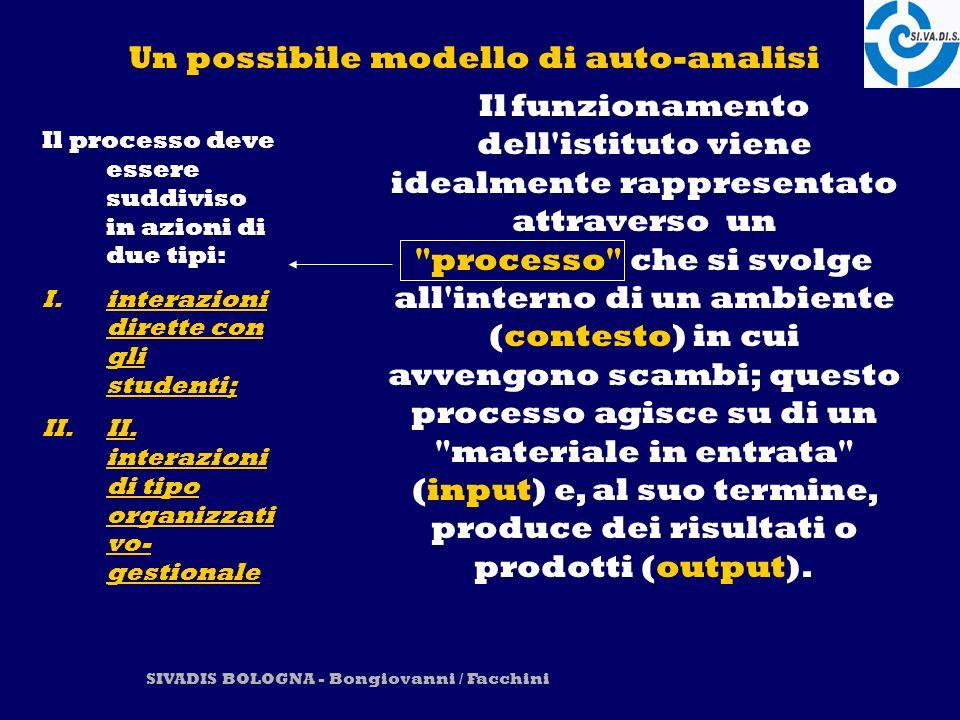 SIVADIS BOLOGNA - Bongiovanni / Facchini Autovalutazione di Istituto III.
