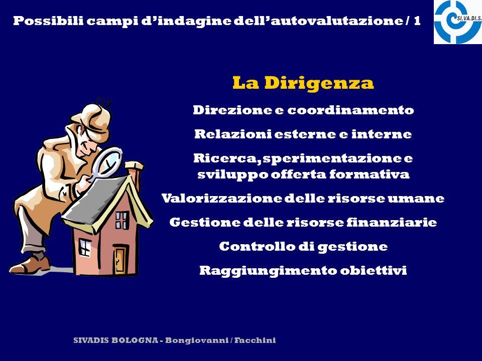 SIVADIS BOLOGNA - Bongiovanni / Facchini Individuazione dei campi dindagine contesto 1.