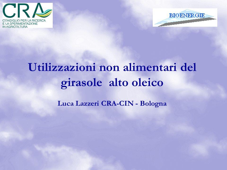 Utilizzazioni non alimentari del girasole alto oleico Luca Lazzeri CRA-CIN - Bologna