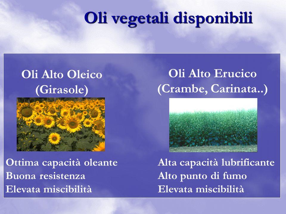 Oli vegetali disponibili Oli Alto Oleico (Girasole) Ottima capacità oleante Buona resistenza Elevata miscibilità Oli Alto Erucico (Crambe, Carinata..)