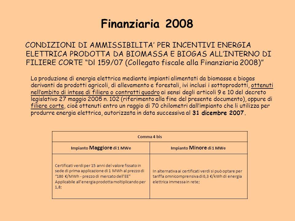 CONDIZIONI DI AMMISSIBILITA PER INCENTIVI ENERGIA ELETTRICA PRODOTTA DA BIOMASSA E BIOGAS ALLINTERNO DI FILIERE CORTE Dl 159/07 (Collegato fiscale alla Finanziaria 2008) Finanziaria 2008 La produzione di energia elettrica mediante impianti alimentati da biomasse e biogas derivanti da prodotti agricoli, di allevamento e forestali, ivi inclusi i sottoprodotti, ottenuti nellambito di intese di filiera o contratti quadro ai sensi degli articoli 9 e 10 del decreto legislativo 27 maggio 2005 n.