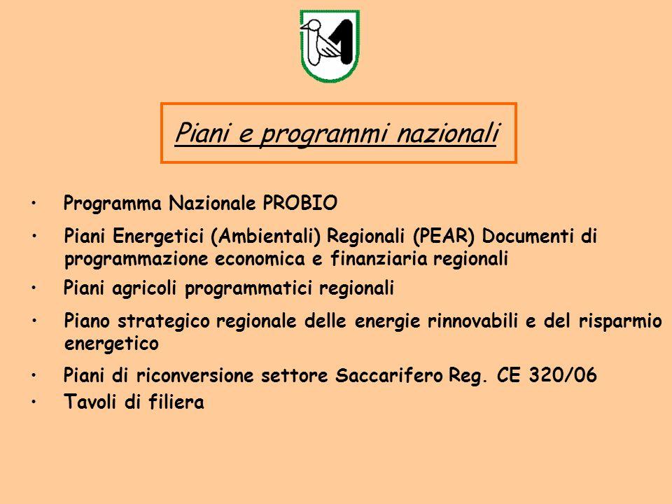 Piani Energetici (Ambientali) Regionali (PEAR) Documenti di programmazione economica e finanziaria regionali Piani e programmi nazionali Programma Nazionale PROBIO Piani agricoli programmatici regionali Piano strategico regionale delle energie rinnovabili e del risparmio energetico Piani di riconversione settore Saccarifero Reg.